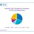 Advan Masuk Tiga Besar 'Penguasa' Smartphone di Indonesia
