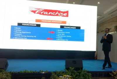 TRAS N CO Soroti Pentingnya Digital Branding For Franchise