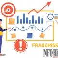 Mengatur Strategi Pemasaran dalam Bisnis Franchise