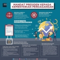 Strategi Kemendag Jaga Neraca Perdagangan dan Pengendalian Impor