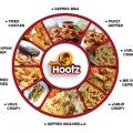 Ayam Hootz Tawarkan Formula Bisnis Ayam Geprek Berprofit Tinggi