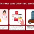 Sinar Mas Land Customer Care Hadirkan Layanan Sinar Mas Land Drive-Thru Service