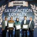 Transformasi Digital Banking, BRIsyariah Sukses Tingkatkan Loyalitas Nasabah di Era Digital