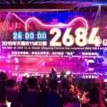 Wow, Transaksi Alibaba di Festival Belanja 11.11 Tembus Rp538 Triliun