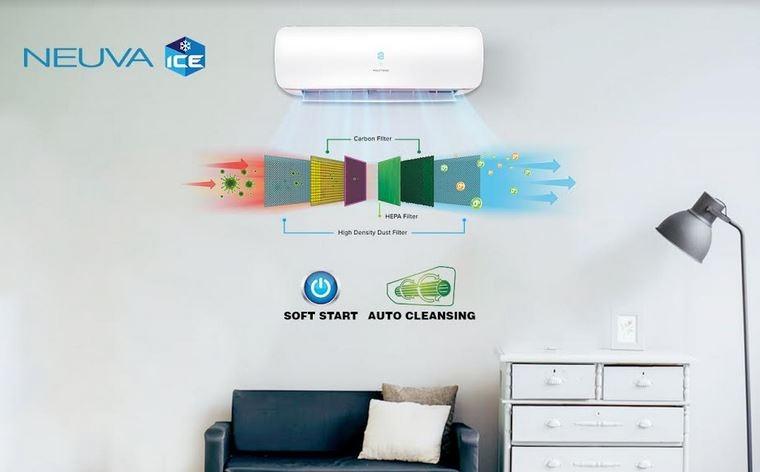 Neuva Ice, AC Pintar untuk Kesehatan dan Udara yang Lebih Berkualitas