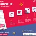 Jadi Healthtech Pertama Layani Tes COVID-19, Halodoc Perluas Layanan Tes Swab Antigen