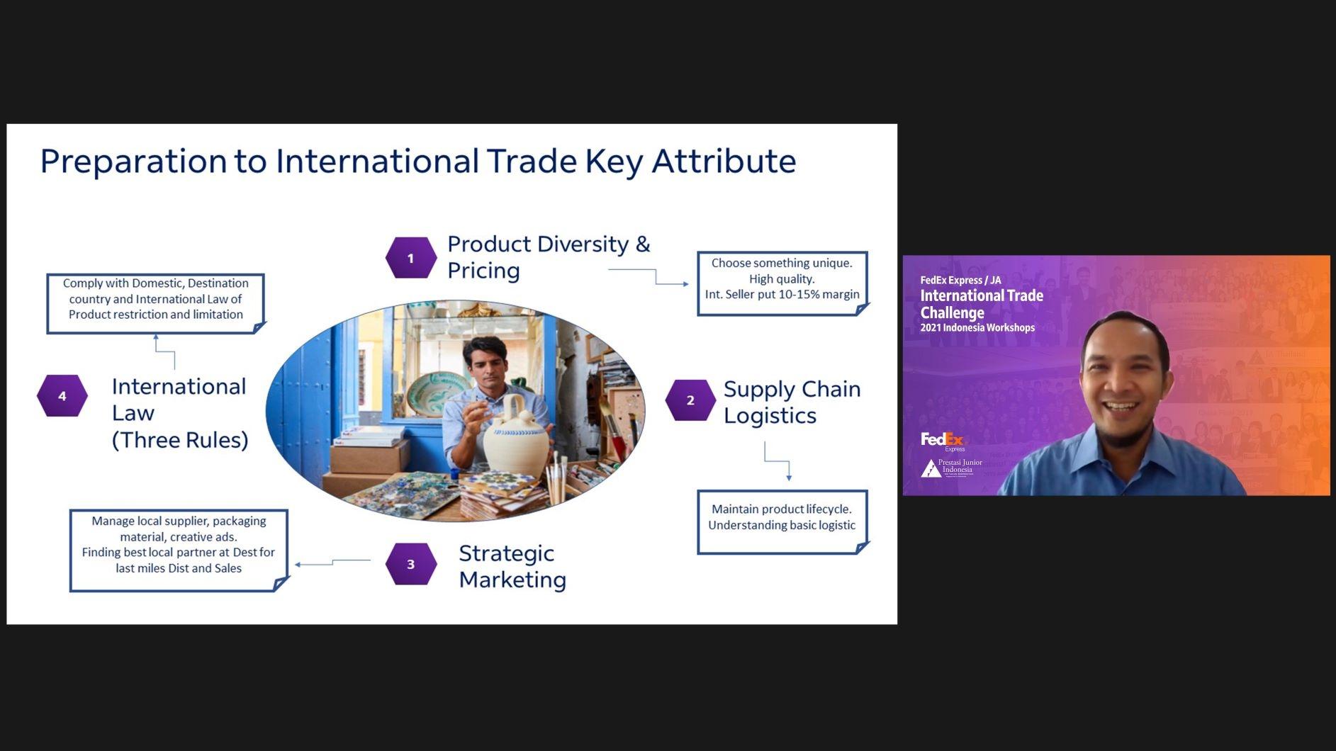 FedEx Express dan Prestasi Junior Dukung Semangat Wirausaha Para Pelajar di Indonesia