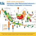 Ajak 2.000 Apotik, GoApotik Ikut Dukung Layanan Farma Plus dari Kemenkes